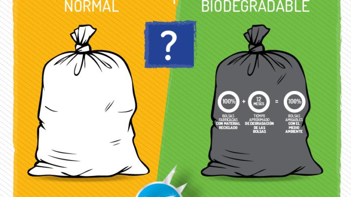 Nuevas bolsas oxobiodegradables son fabricadas con material reciclado
