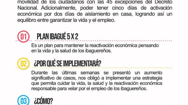 Ibague: Implementará el Plan Ibagué 5×2 para prevenir contagios de Covid-19