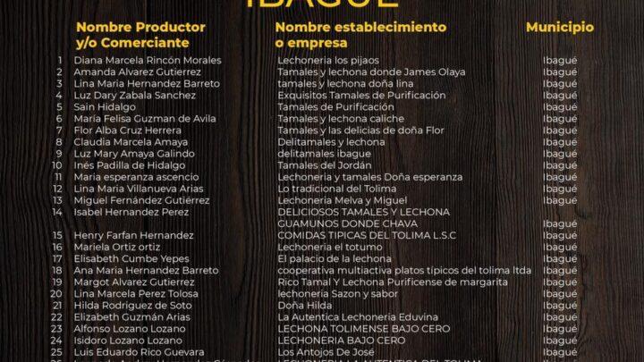 Turistas: Día de lechona Tolimense en Ibagué y El Espinal